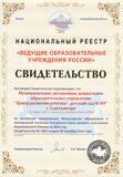 Св-во участника нац. реестра 2016